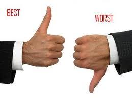 best & worst auto insurers